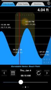 High Tide 12.1 ft